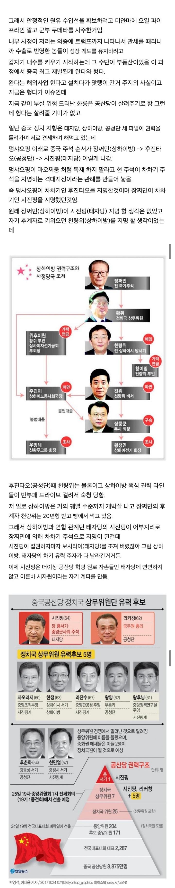 중국 헝다 그룹 사태 2