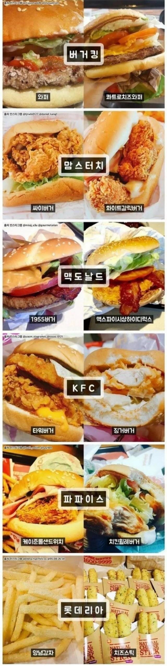 햄버거 브랜드별 잘나가는 메뉴들 1