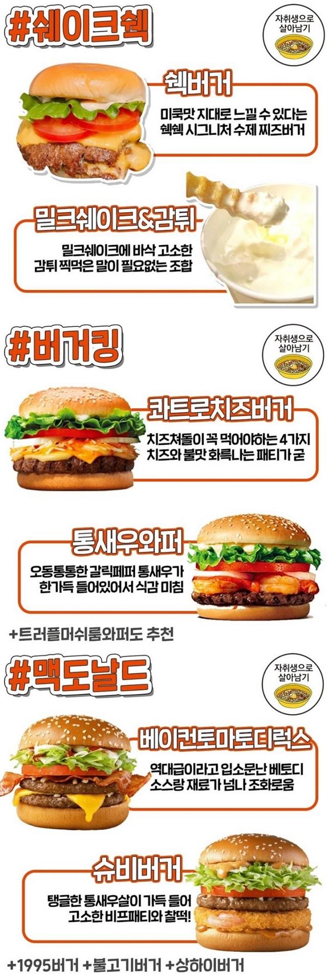 햄버거 브랜드별 잘나가는 메뉴들 쉑쉑이도 포함